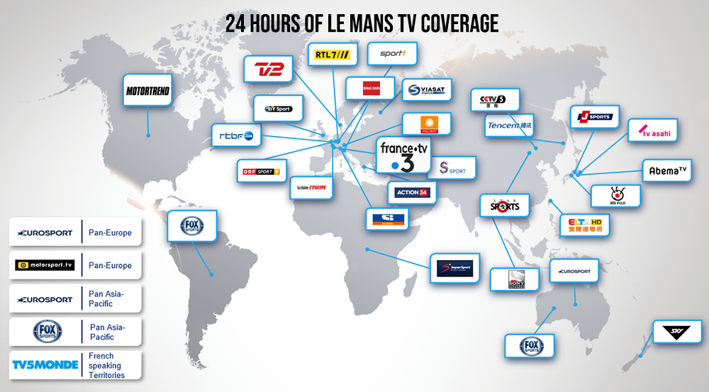 24 Hours of Le Mans 2020 TV Coverage